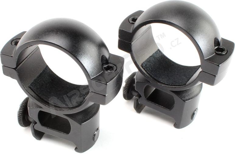 GFC Montáž na optiku na RIS lištu, čierna