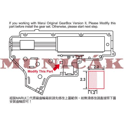 Guarder Infinite oceľový set prevodov pre Ver. II/III, GE-02-05