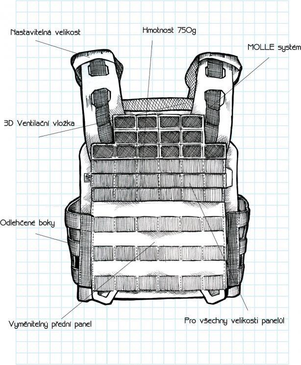 CZ 4M Nosič plátov Striker - multicam