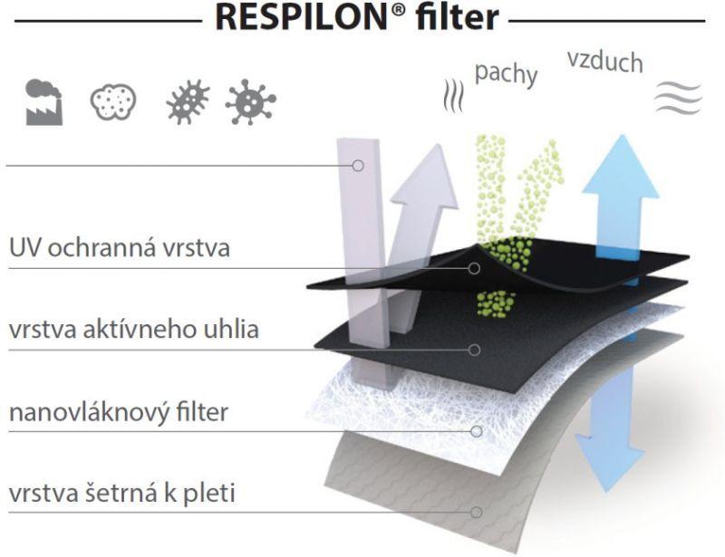 RESPILON Respirátor FFP2 RespiPro Carbon - čierny